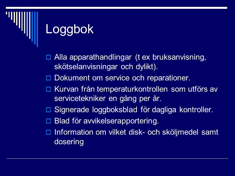 Loggbok Alla apparathandlingar (t ex bruksanvisning, skötselanvisningar och dylikt). Dokument om service och reparationer.