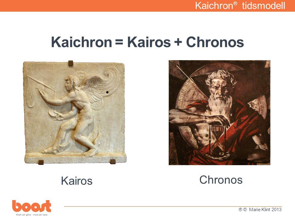 Kaichron = Kairos + Chronos