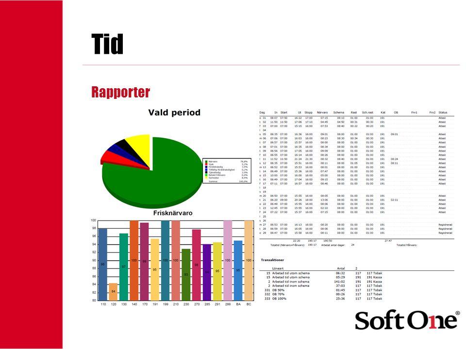 Tid Rapporter 1-15 anställda
