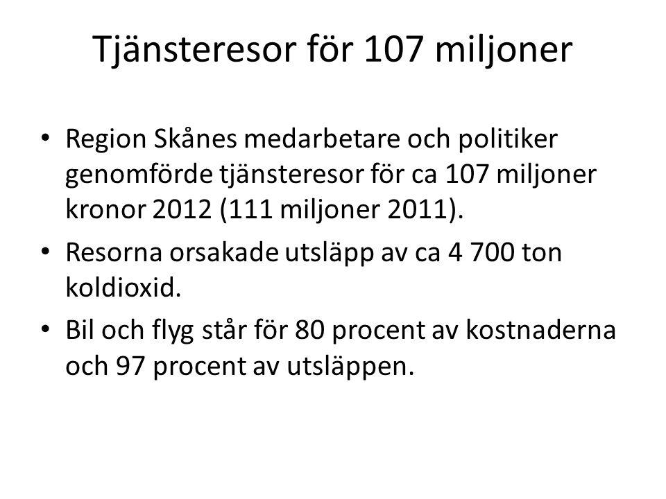 Tjänsteresor för 107 miljoner