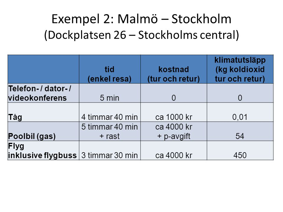 Exempel 2: Malmö – Stockholm (Dockplatsen 26 – Stockholms central)