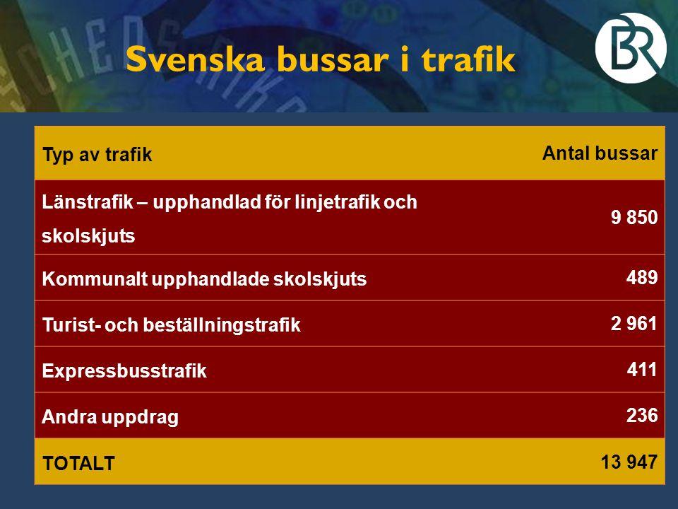 Svenska bussar i trafik