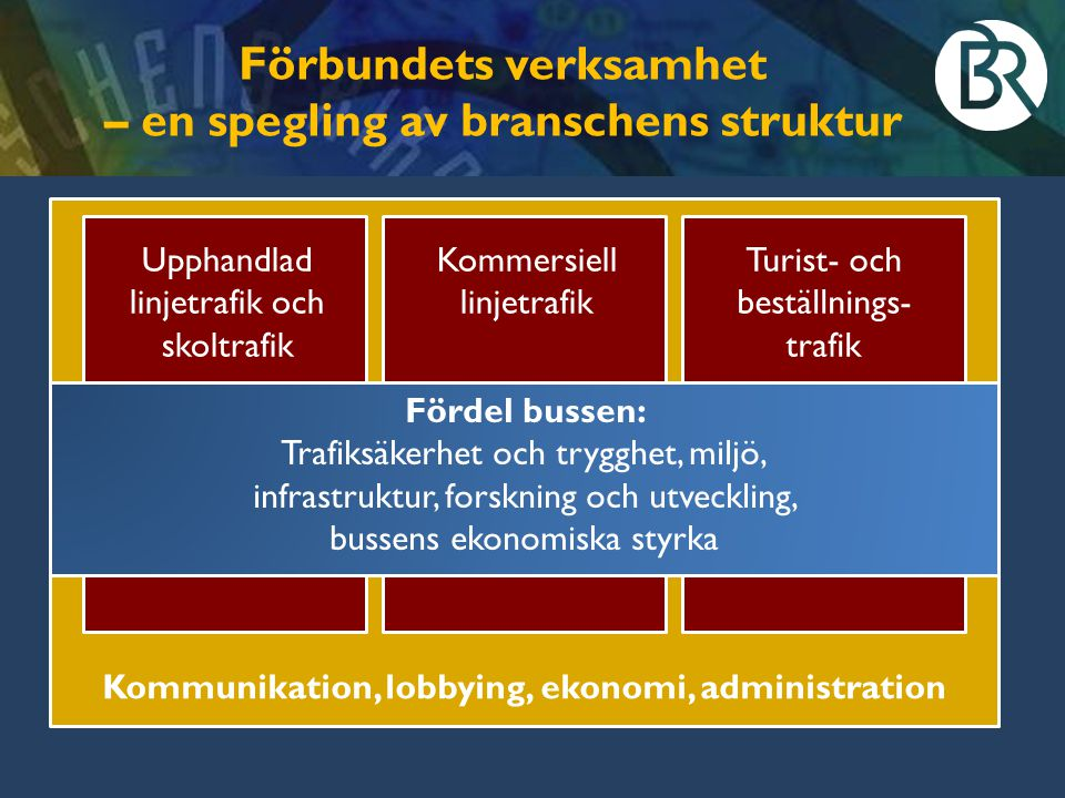Förbundets verksamhet – en spegling av branschens struktur