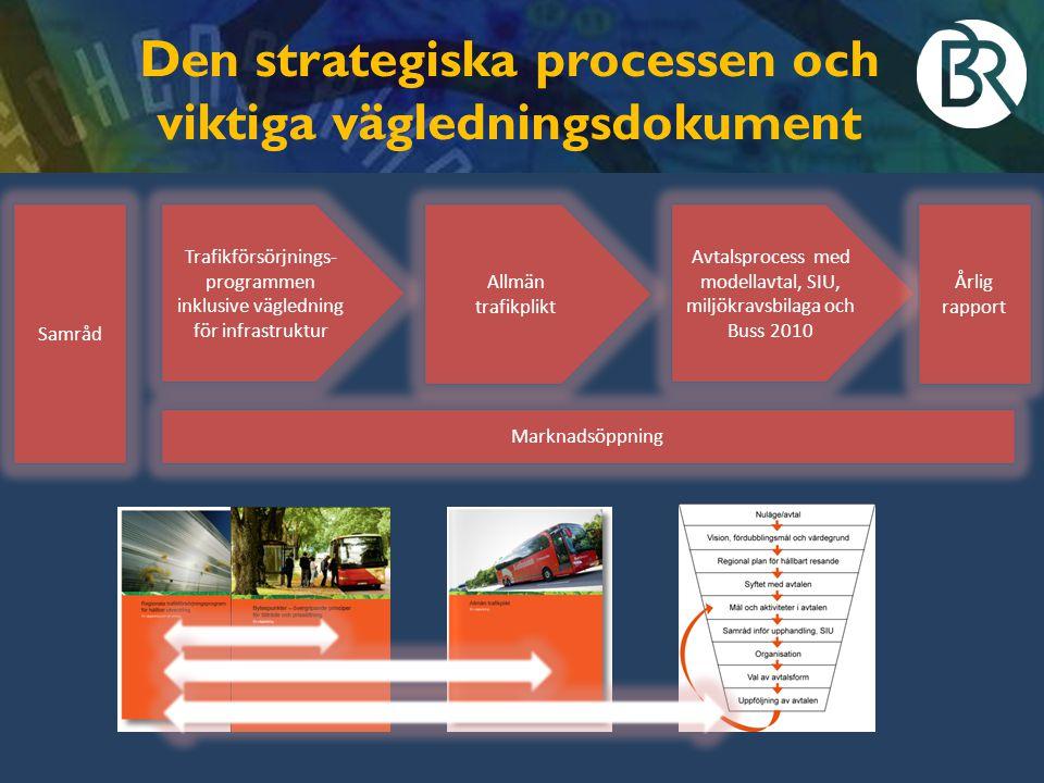 Den strategiska processen och viktiga vägledningsdokument
