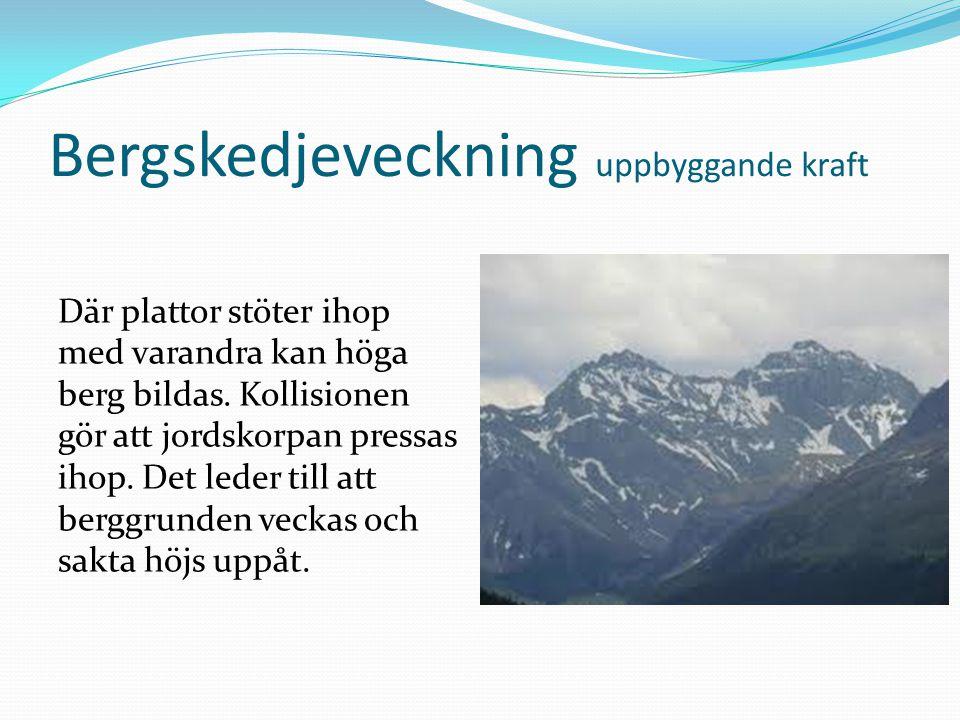 Bergskedjeveckning uppbyggande kraft