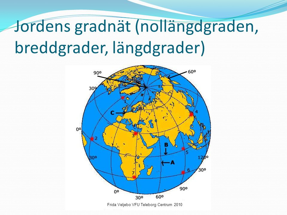 Jordens gradnät (nollängdgraden, breddgrader, längdgrader)
