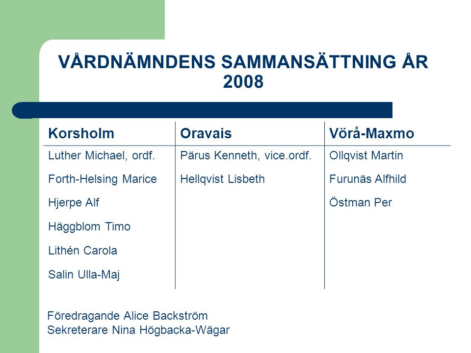 VÅRDNÄMNDENS SAMMANSÄTTNING ÅR 2008