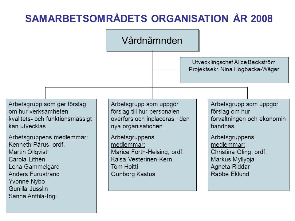 SAMARBETSOMRÅDETS ORGANISATION ÅR 2008