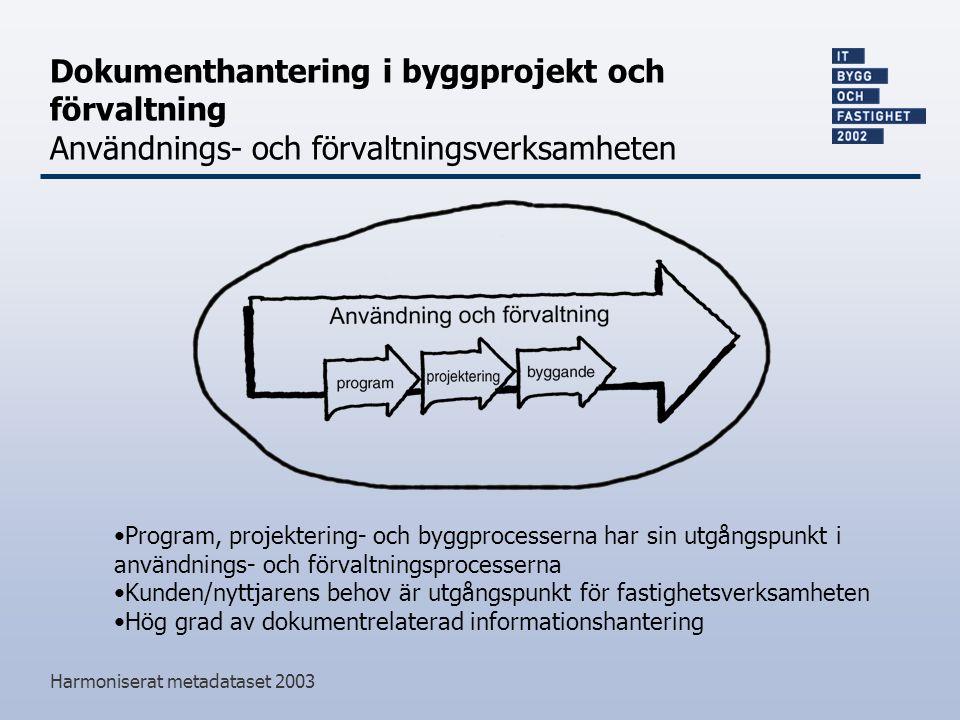 Dokumenthantering i byggprojekt och förvaltning Användnings- och förvaltningsverksamheten