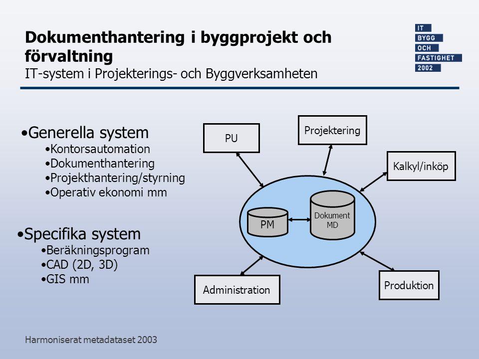 Dokumenthantering i byggprojekt och förvaltning IT-system i Projekterings- och Byggverksamheten