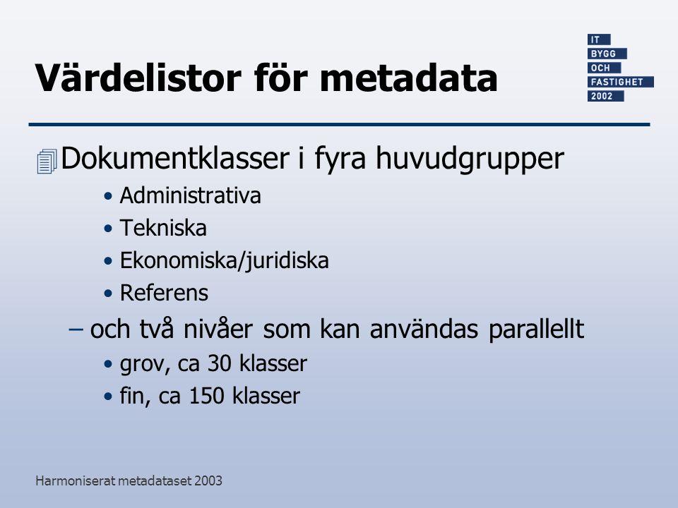 Värdelistor för metadata