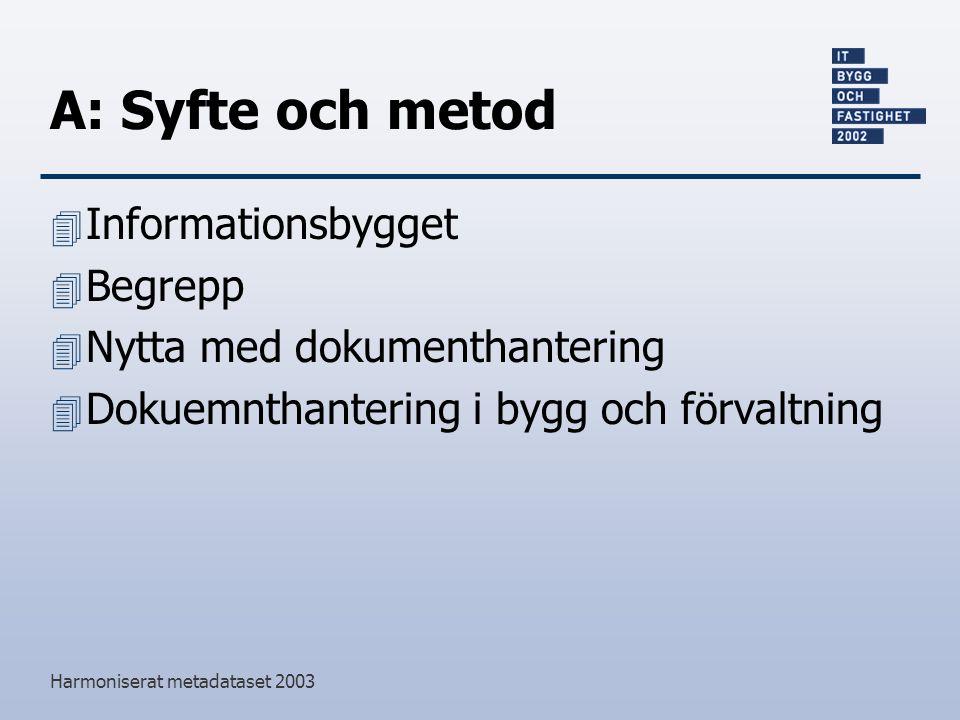 A: Syfte och metod Informationsbygget Begrepp