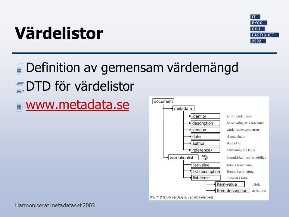 Värdelistor Definition av gemensam värdemängd DTD för värdelistor