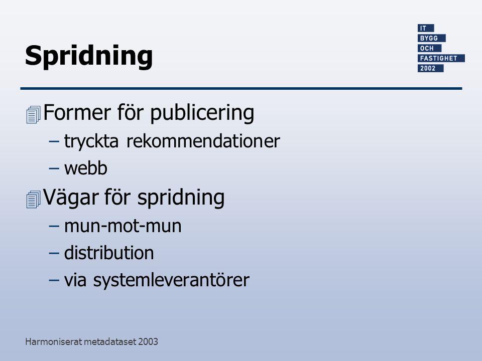 Spridning Former för publicering Vägar för spridning