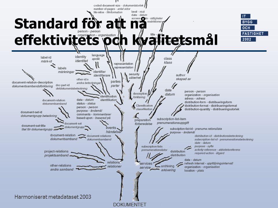 Standard för att nå effektivitets och kvalitetsmål