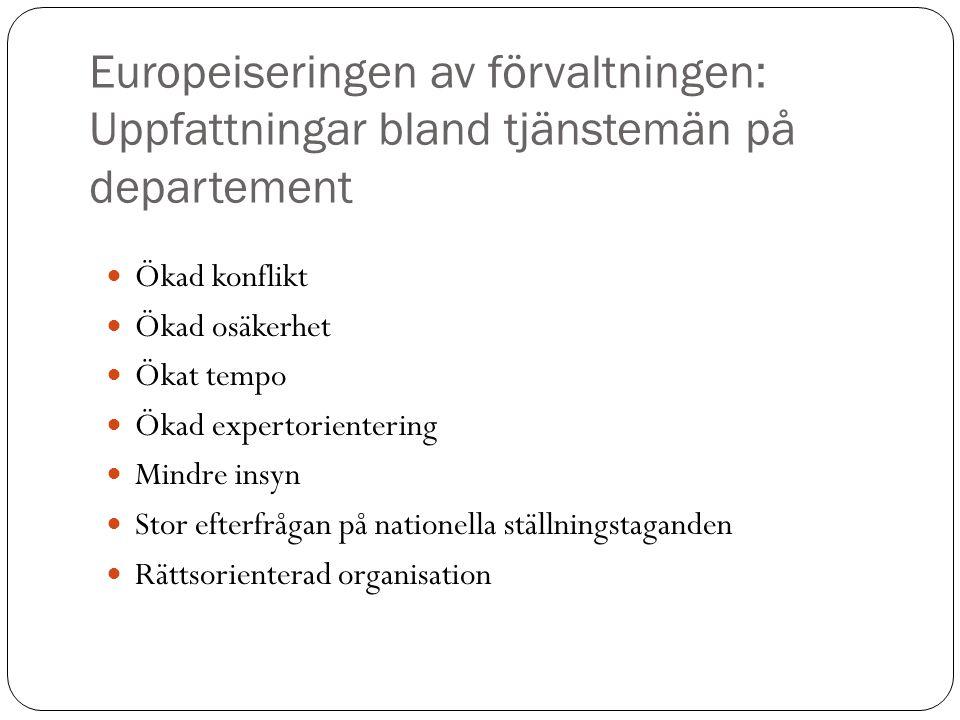 Europeiseringen av förvaltningen: Uppfattningar bland tjänstemän på departement