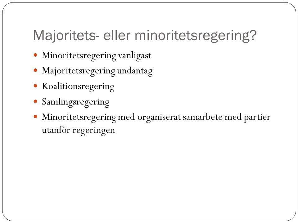Majoritets- eller minoritetsregering