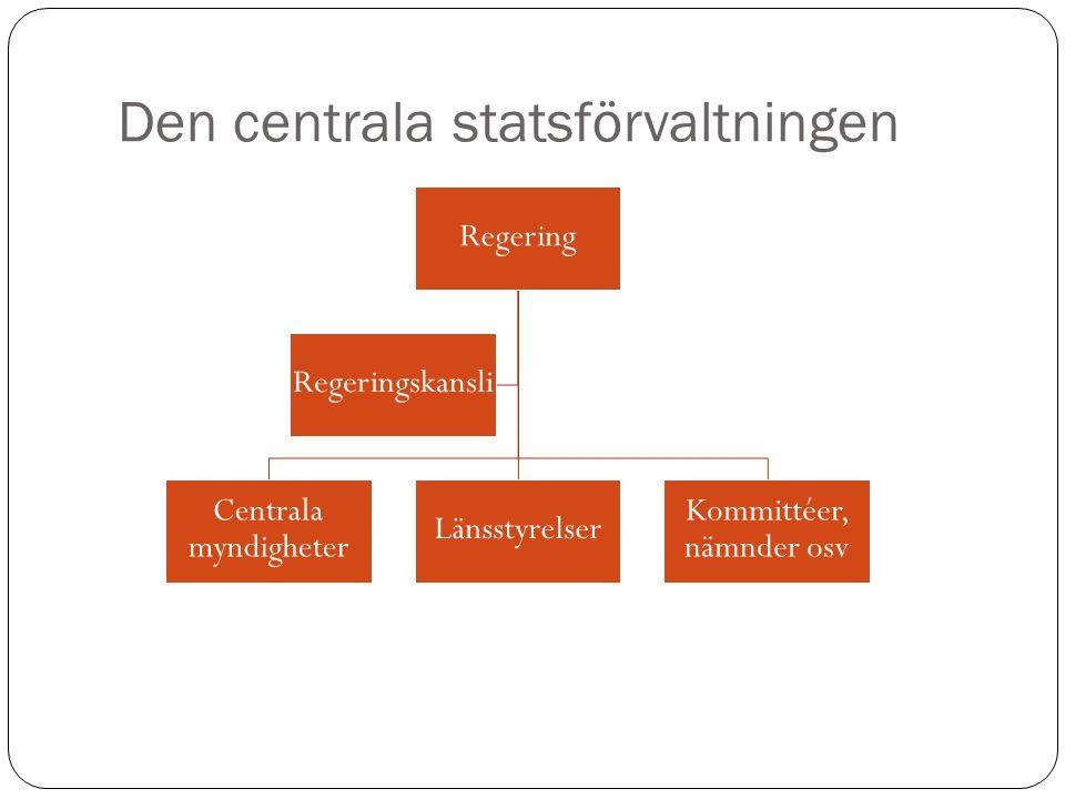 Den centrala statsförvaltningen