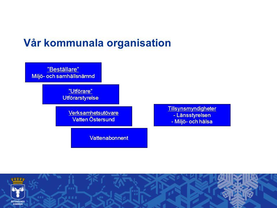 Vår kommunala organisation