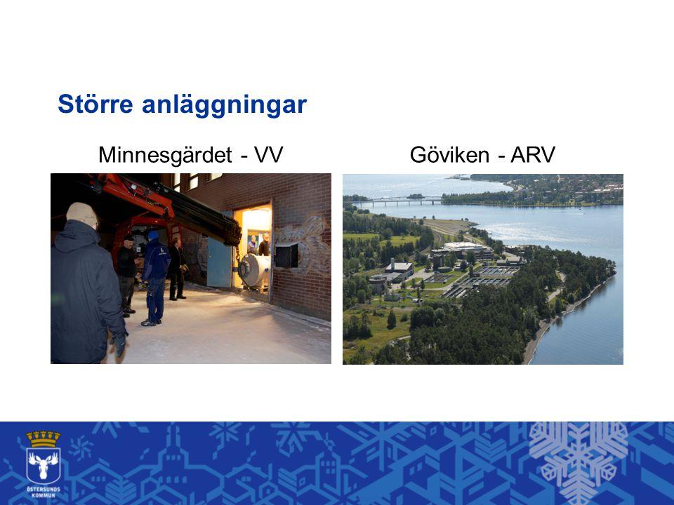Större anläggningar Minnesgärdet - VV Göviken - ARV