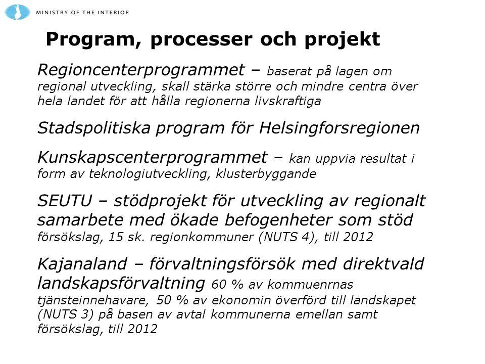 Program, processer och projekt