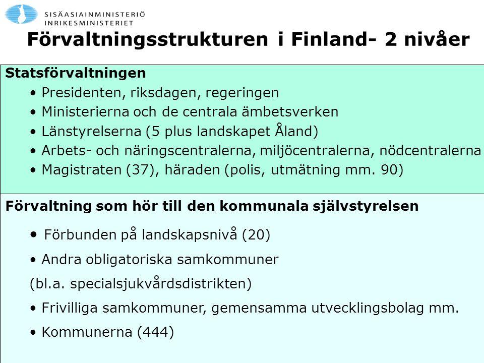 Förvaltningsstrukturen i Finland- 2 nivåer