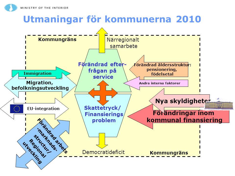 Utmaningar för kommunerna 2010