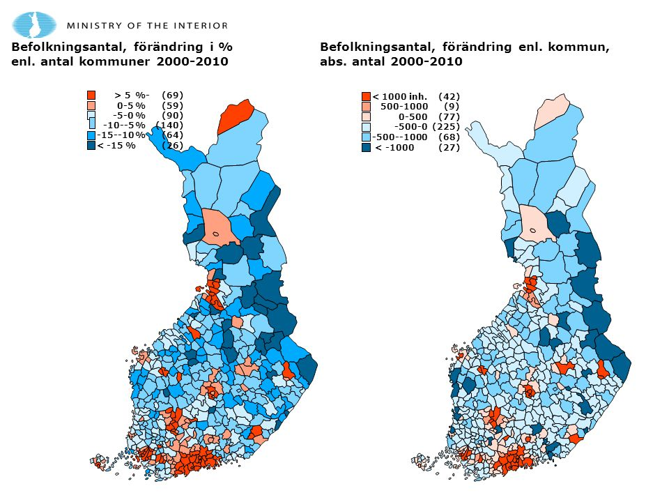 Befolkningsantal, förändring i % enl. antal kommuner 2000-2010