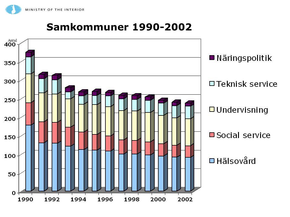 Samkommuner 1990-2002 Antal