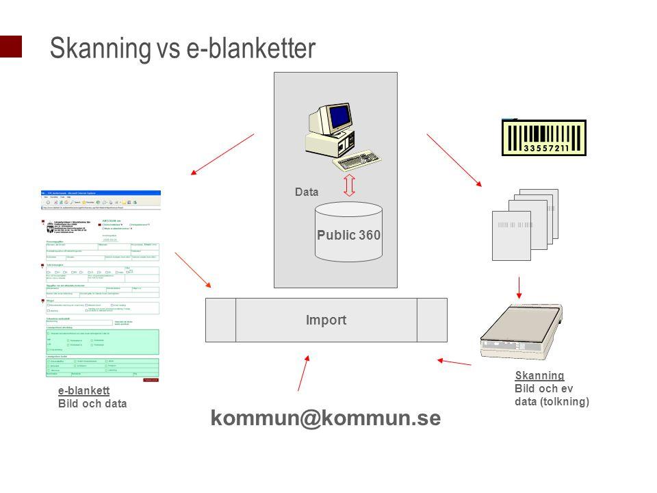 Skanning vs e-blanketter