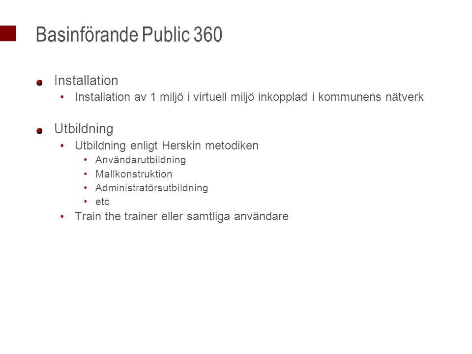Basinförande Public 360 Installation Utbildning