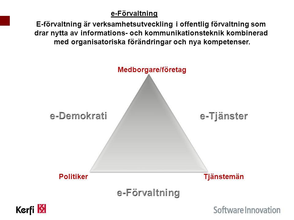 e-Demokrati e-Tjänster e-Förvaltning e-Förvaltning