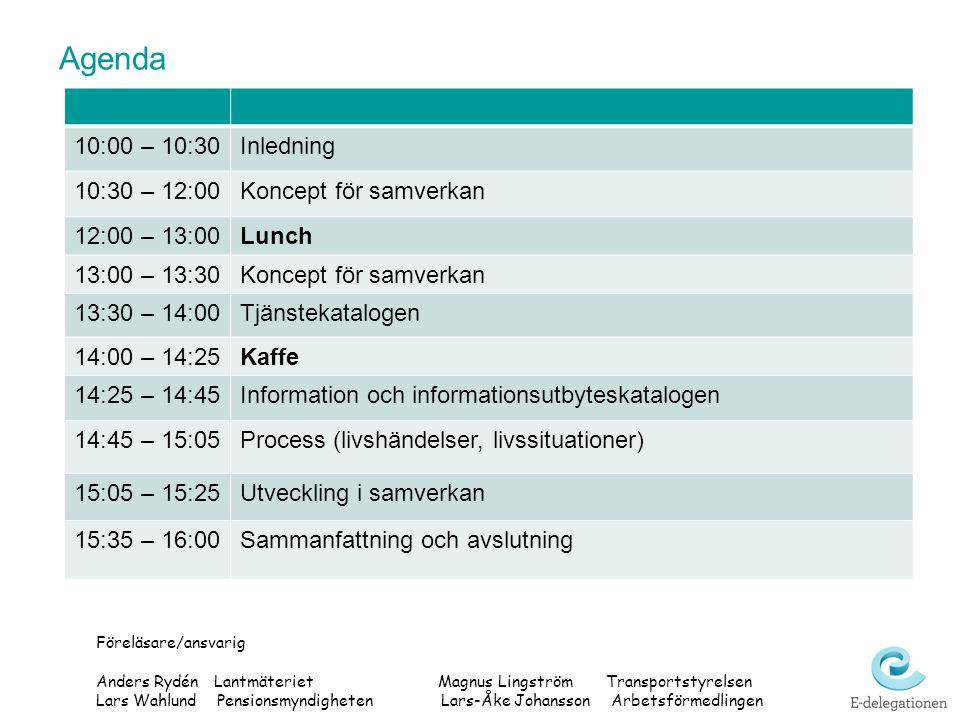 Agenda 10:00 – 10:30 Inledning 10:30 – 12:00 Koncept för samverkan