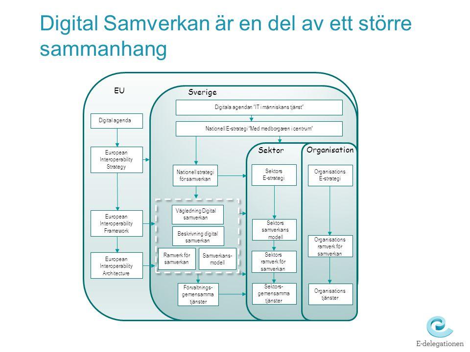 Digital Samverkan är en del av ett större sammanhang