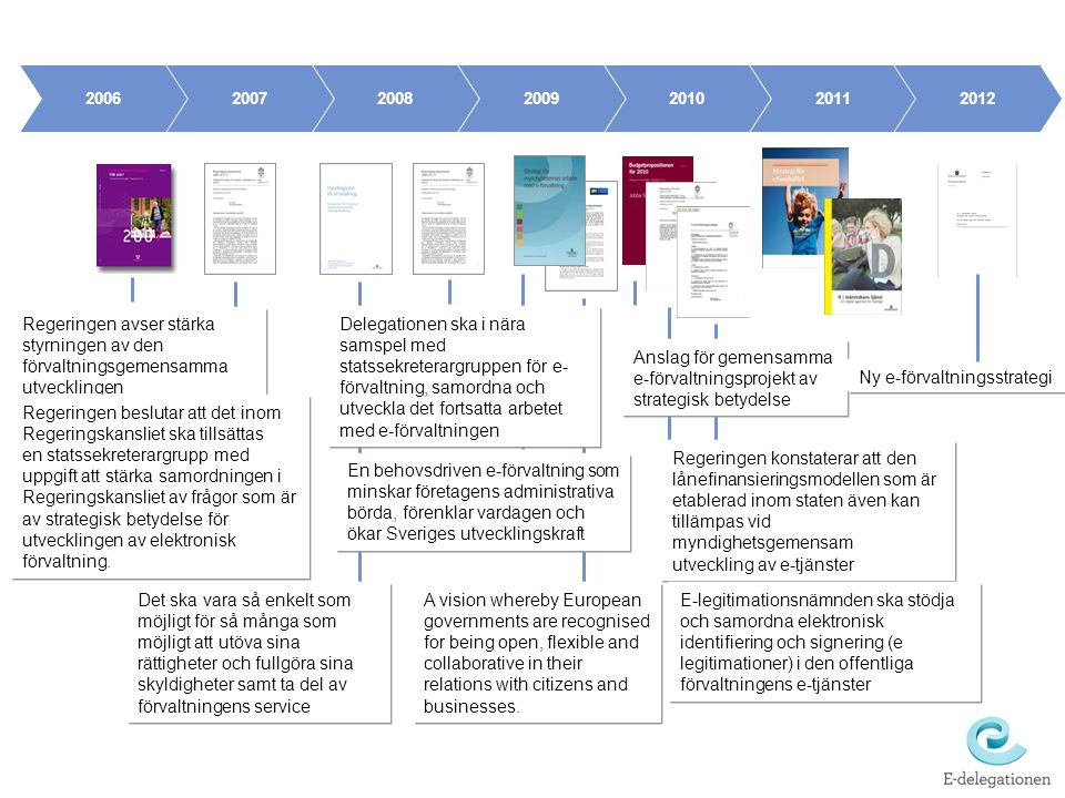 Anslag för gemensamma e-förvaltningsprojekt av strategisk betydelse