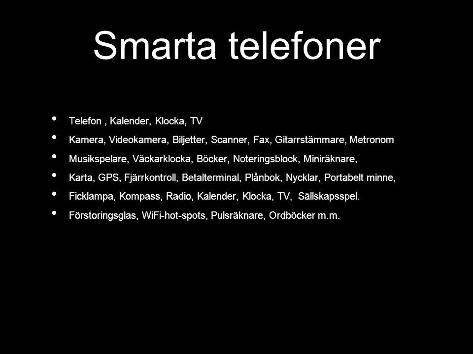Smarta telefoner Telefon , Kalender, Klocka, TV