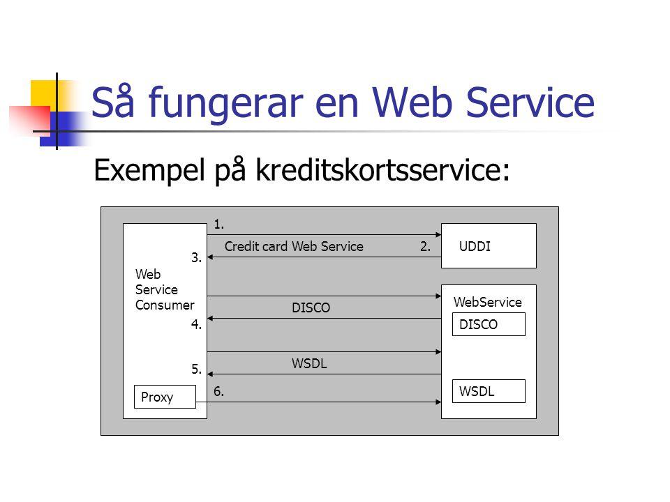 Så fungerar en Web Service