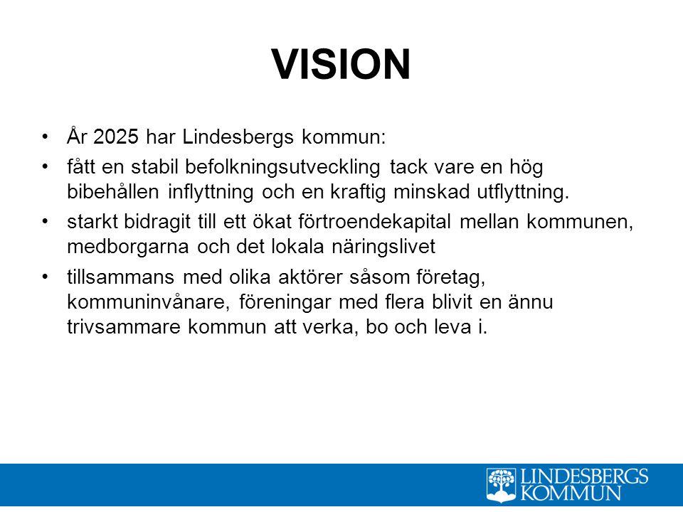 VISION År 2025 har Lindesbergs kommun: