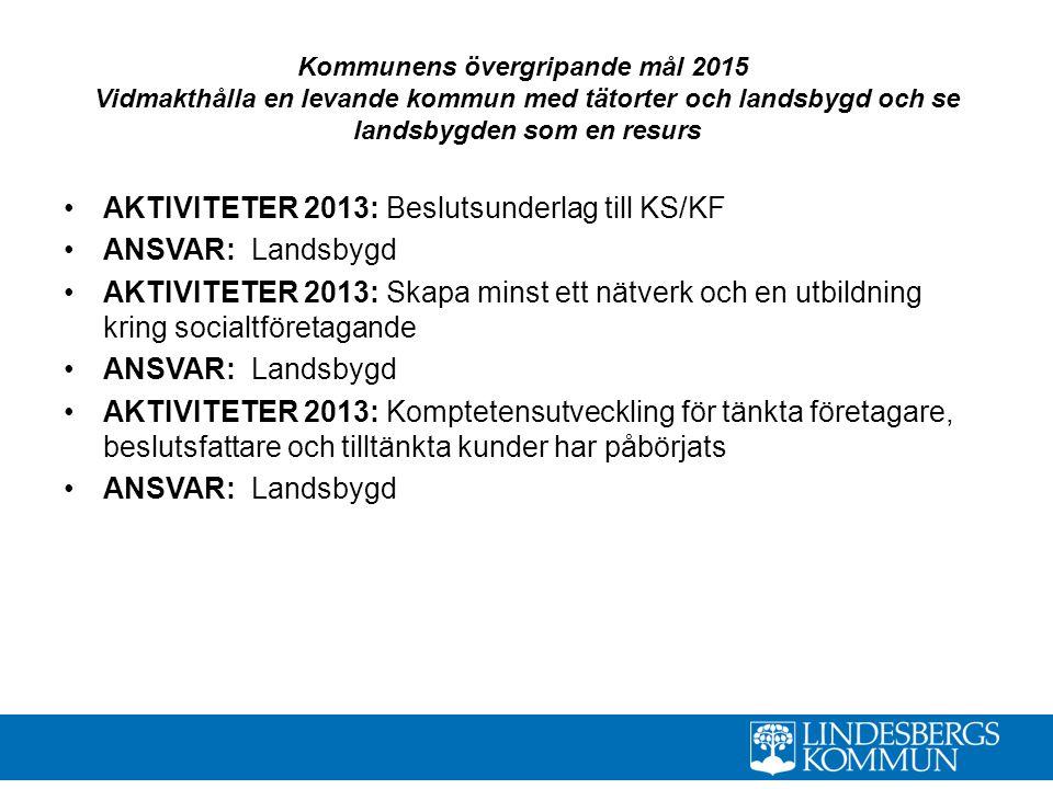 AKTIVITETER 2013: Beslutsunderlag till KS/KF ANSVAR: Landsbygd