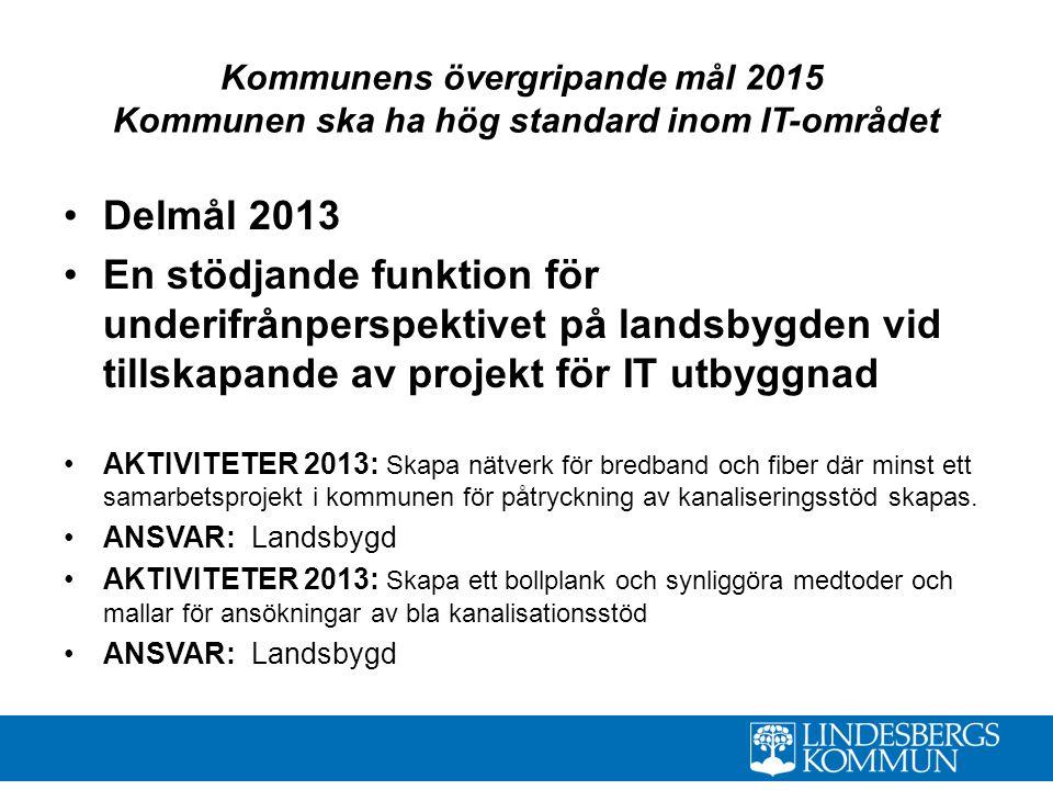 Kommunens övergripande mål 2015 Kommunen ska ha hög standard inom IT-området