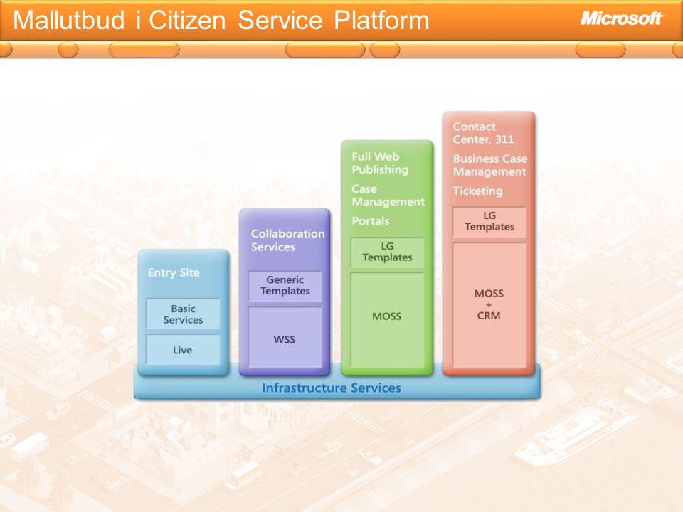 Mallutbud i Citizen Service Platform