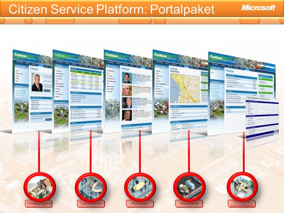 Citizen Service Platform: Portalpaket