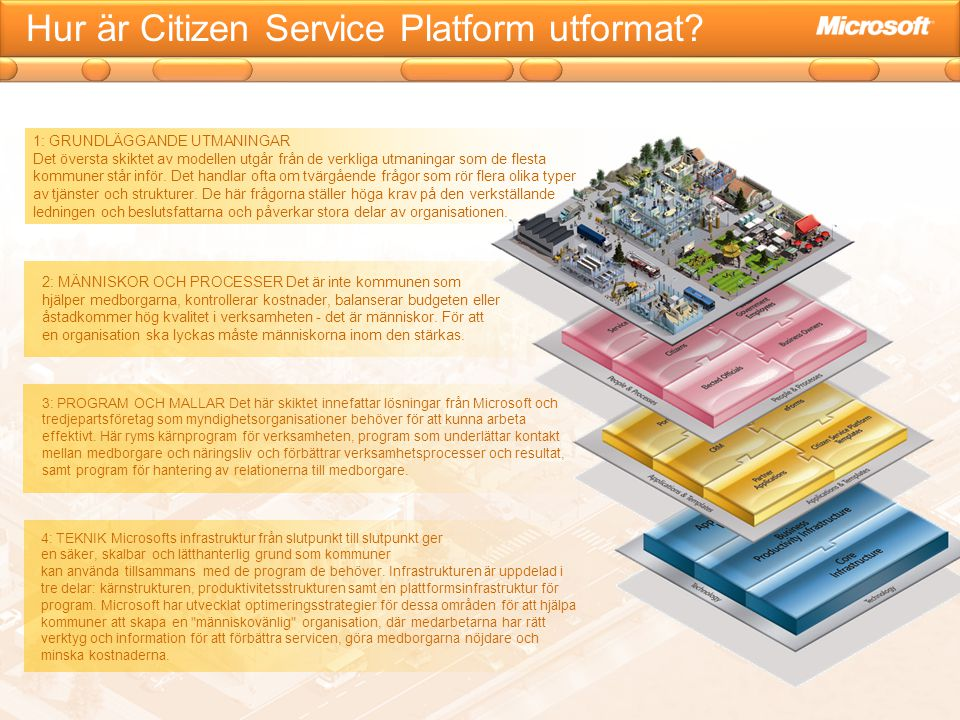 Hur är Citizen Service Platform utformat