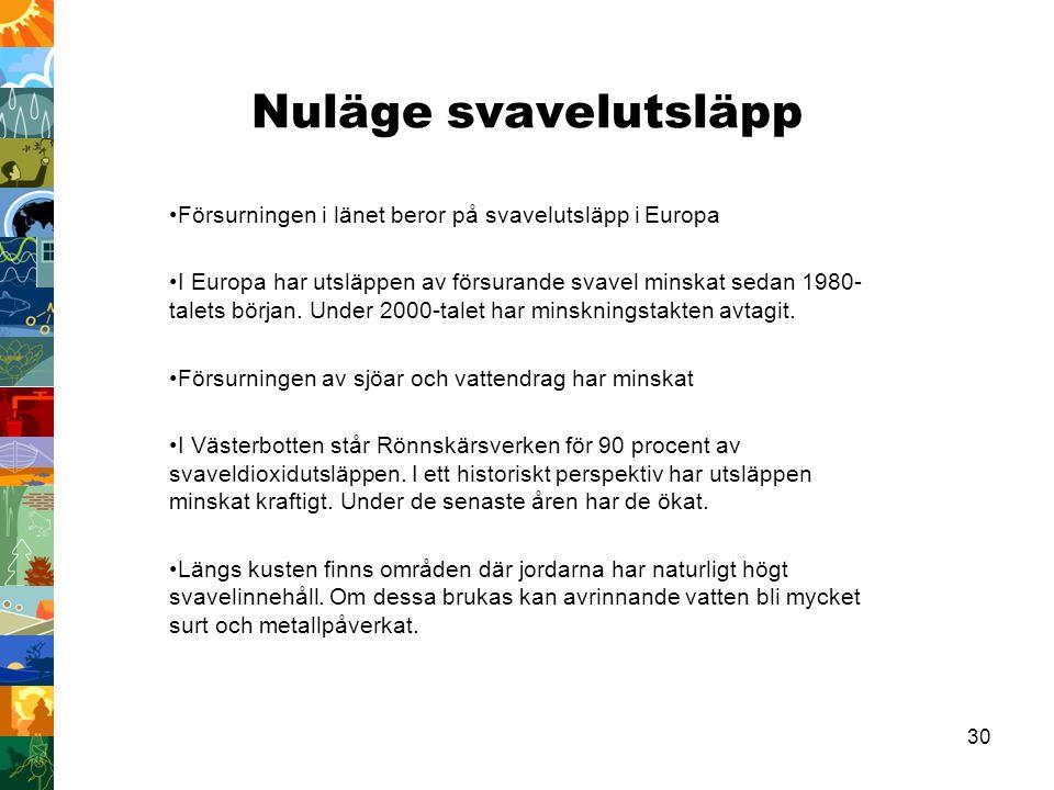 Nuläge svavelutsläpp Försurningen i länet beror på svavelutsläpp i Europa.