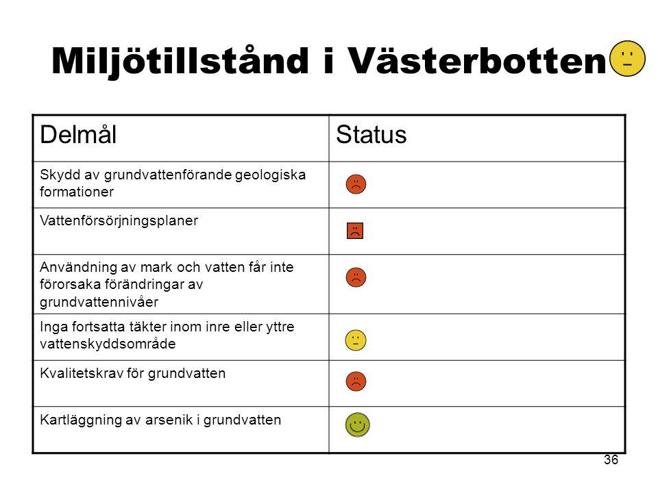 Miljötillstånd i Västerbotten