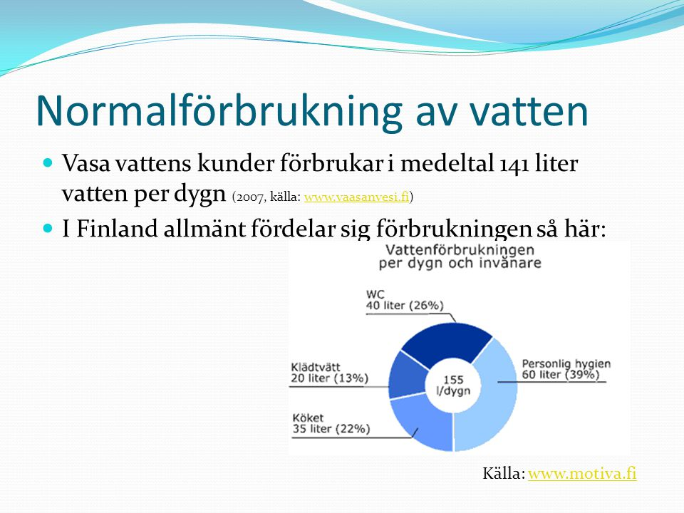 Normalförbrukning av vatten