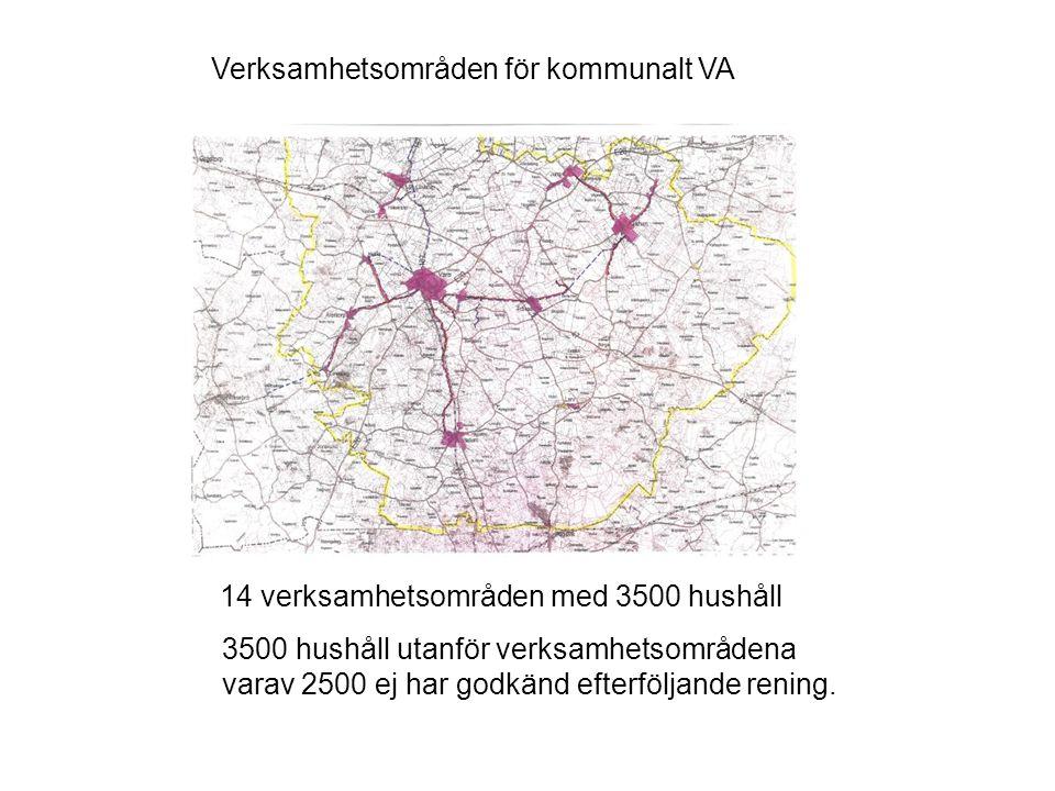 Verksamhetsområden för kommunalt VA