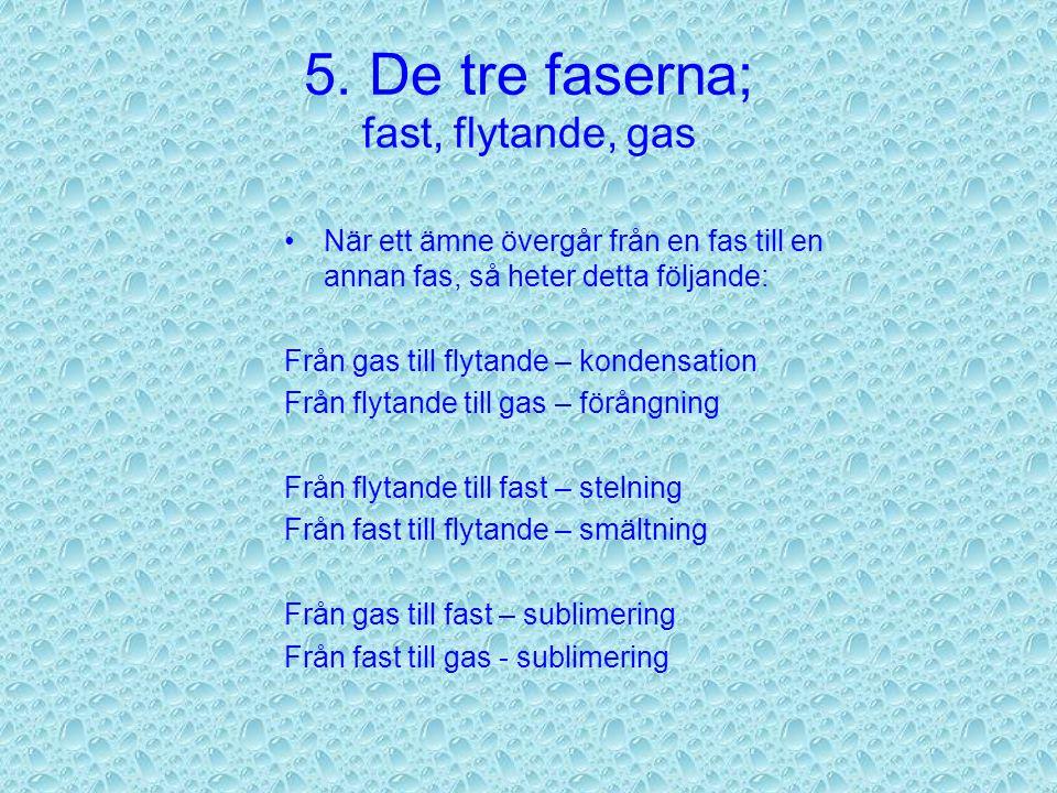5. De tre faserna; fast, flytande, gas