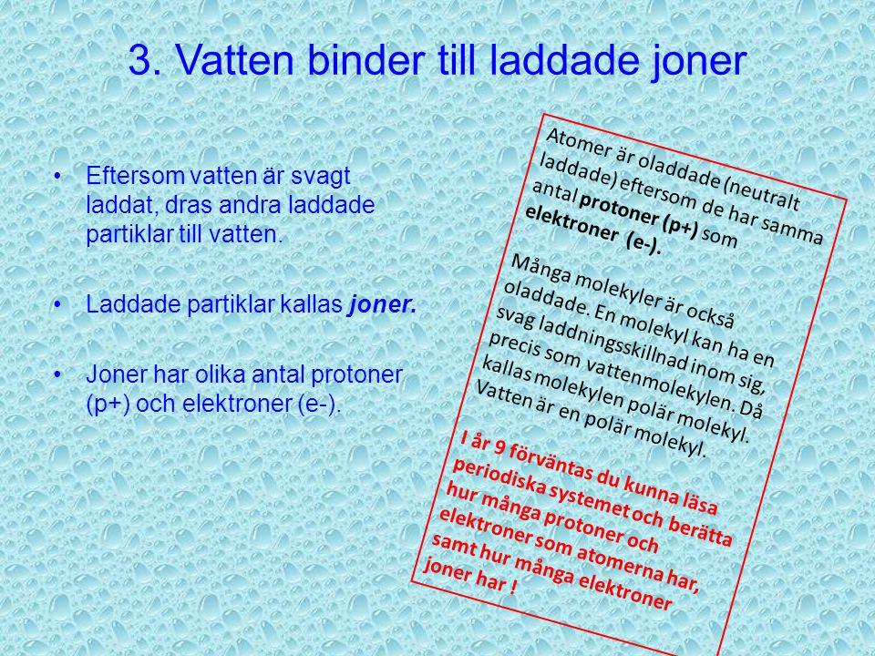 3. Vatten binder till laddade joner