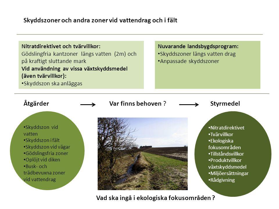 Skyddszoner och andra zoner vid vattendrag och i fält